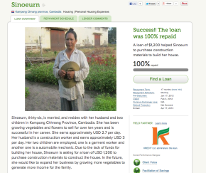 Christmas Countdown Gift Idea #19 – Microloans: The Gift That Keeps Giving
