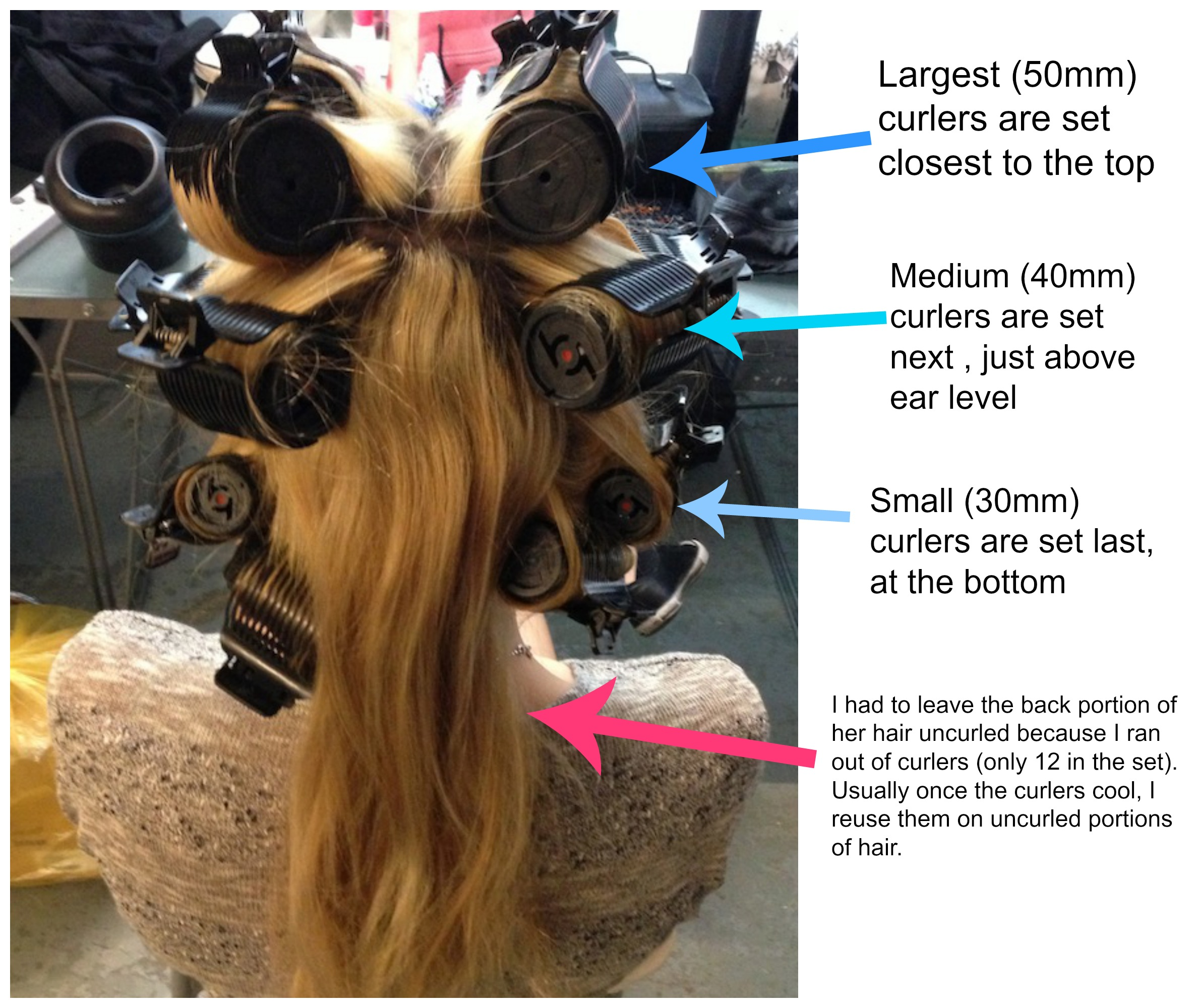 Revisiting Cloud Nine The O Heated Velcro Rollers Photo